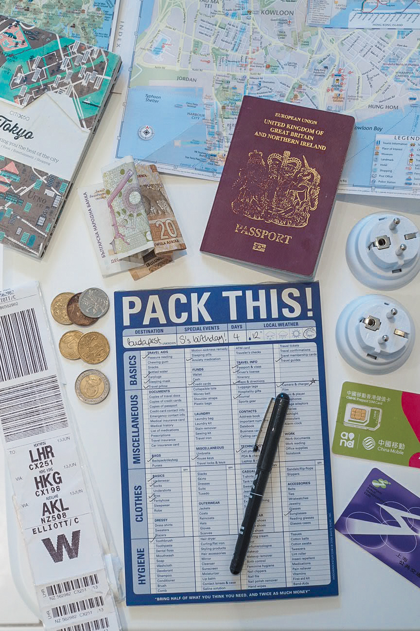 packing list, passport, currency and maps